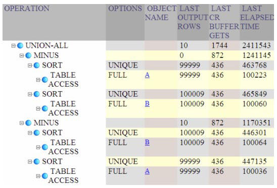 Sql To Compare Rows Within Two Tables